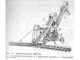 Зернопогрузчик ЗП-60. Продажа запчастей для зернометов.