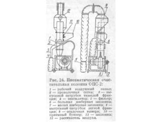 Схема пневматическая зерноочистительная колонка ОПС-2.