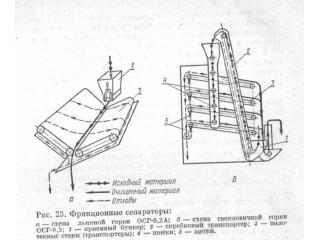 Фрикционный зерноочиститель Продажа моторов-редукторо Приморье