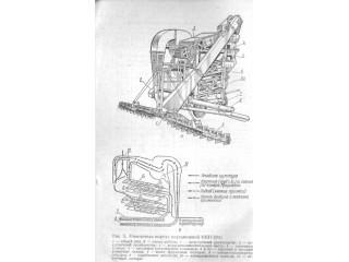 Зерноочиститель ОВП-20. Продажа запчастей ОВС-25 Алтай